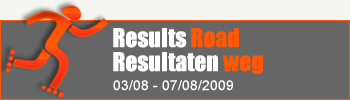 Results road / resultaten weg